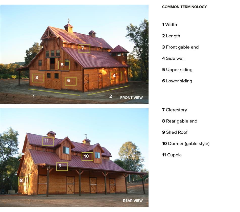 Anatomy Of A Barn Common Terms Styles Barn Pros